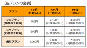 mikanの料金表